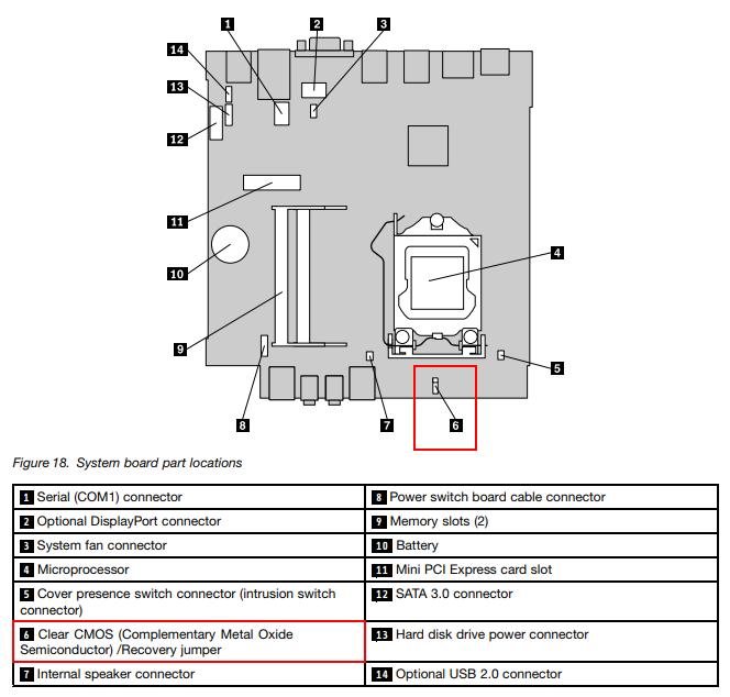 Lenovo ThinkCentre M83 Desktop: ripristino dopo POST/BIOS update